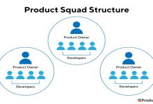 Photo of How to Structure a Product Team?