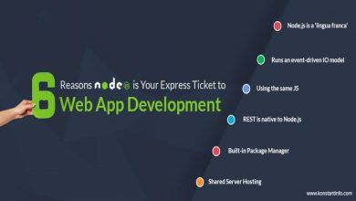 Photo of Node JS for Web development: All you need to know