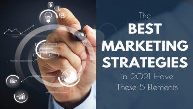 Photo of Best Marketing Activities In 2021