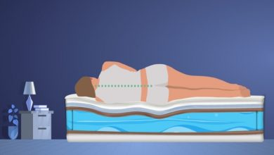 Photo of Waterbeds Mattress – All You Need to Know