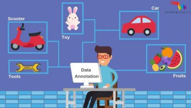 Photo of Data annotation: Data management solution