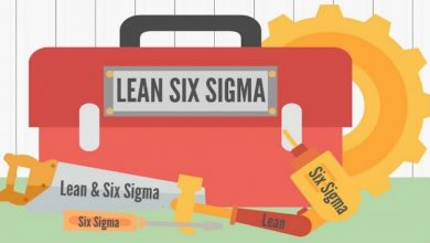 Photo of How much does Lean Six Sigma Green Belt Certification cost in Hyderabad?
