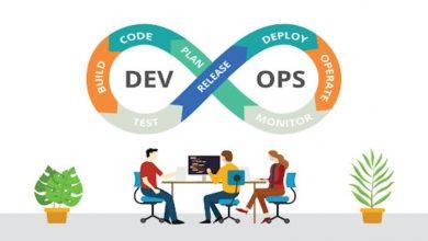 Photo of Understanding CI/CD pipeline in DevOps